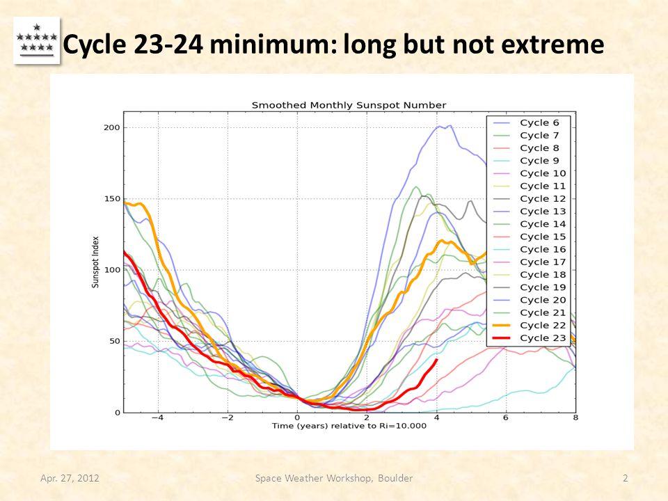 Cycle 23-24 minimum: long but not extreme Apr. 27, 2012Space Weather Workshop, Boulder2 SIDC – WDS Sunspot