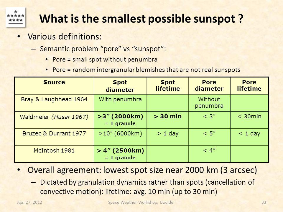 "What is the smallest possible sunspot ? Various definitions: – Semantic problem ""pore"" vs ""sunspot"": Pore = small spot without penumbra Pore = random"