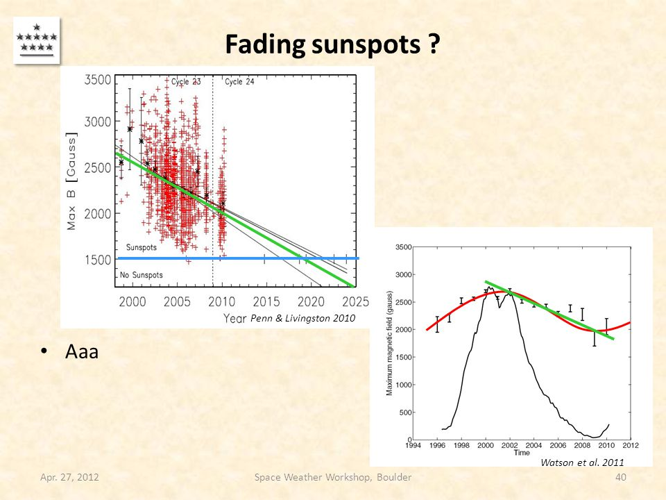 Fading sunspots ? Aaa Apr. 27, 2012Space Weather Workshop, Boulder40 Penn & Livingston 2010 Watson et al. 2011