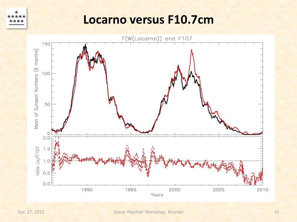Locarno versus F10.7cm Apr. 27, 2012Space Weather Workshop, Boulder42