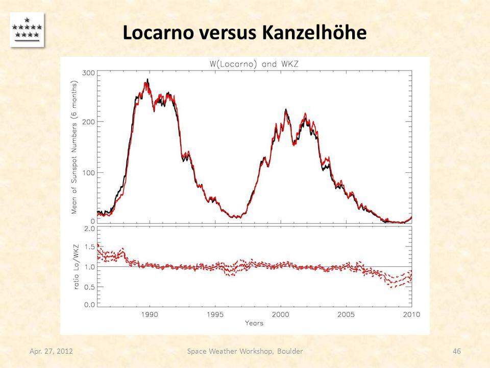 Locarno versus Kanzelhöhe Apr. 27, 2012Space Weather Workshop, Boulder46