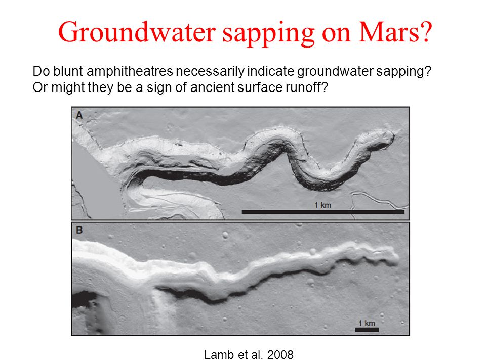 Groundwater sapping on Mars. Lamb et al.