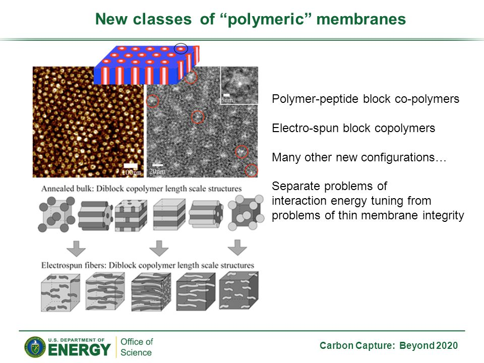 Carbon Capture: Beyond 2020 New classes of polymeric membranes Polymer-peptide block co-polymers Electro-spun block copolymers Many other new configurations… Separate problems of interaction energy tuning from problems of thin membrane integrity