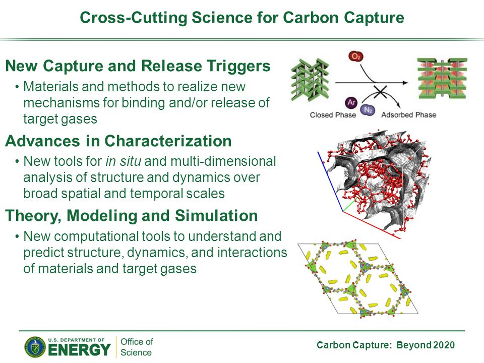 Cross-Cutting Science for Carbon Capture Carbon Capture: Beyond 2020 New Capture and Release Triggers Materials and methods to realize new mechanisms for binding and/or release of target gases Advances in Characterization New tools for in situ and multi-dimensional analysis of structure and dynamics over broad spatial and temporal scales Theory, Modeling and Simulation New computational tools to understand and predict structure, dynamics, and interactions of materials and target gases