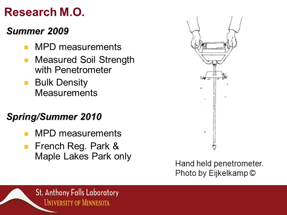 MPD measurements Measured Soil Strength with Penetrometer Bulk Density Measurements MPD measurements French Reg. Park & Maple Lakes Park only Hand hel