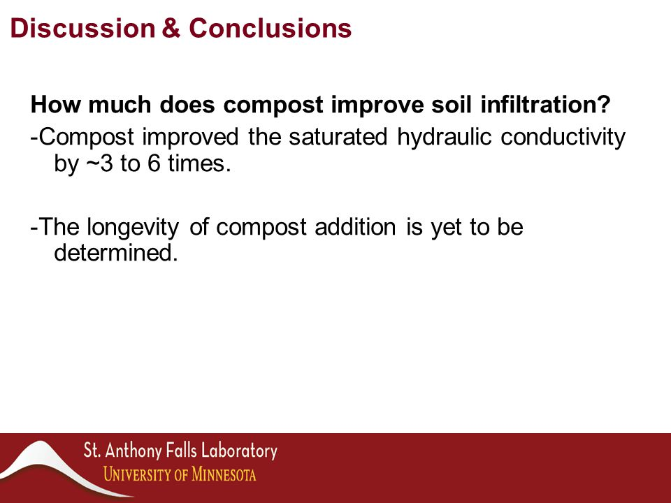 How much does compost improve soil infiltration.