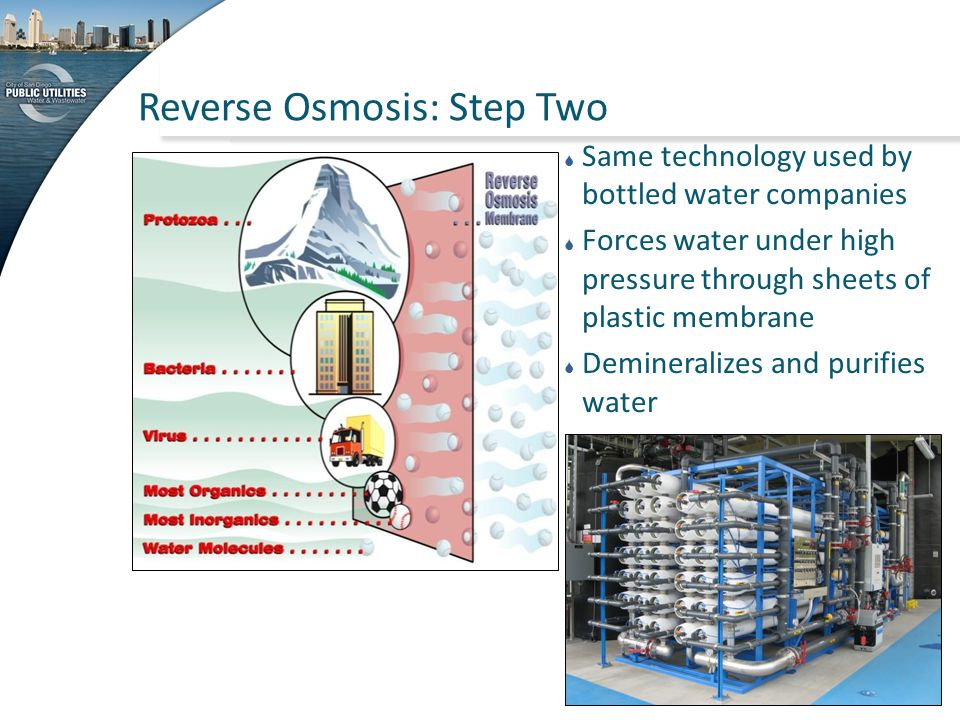 Reverse Osmosis: Step Two  Same technology used by bottled water companies  Forces water under high pressure through sheets of plastic membrane  De