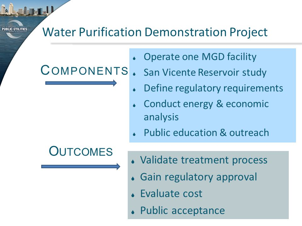  Operate one MGD facility  San Vicente Reservoir study  Define regulatory requirements  Conduct energy & economic analysis  Public education & ou