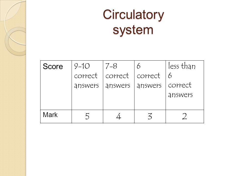 Circulatory system Score 9-10 correct answers 7-8 correct answers 6 correct answers less than 6 correct answers Mark 5432
