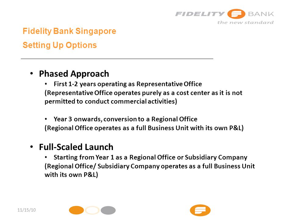 11/15/10 Fidelity Bank Singapore Setting Up Options Phased Approach First 1-2 years operating as Representative Office (Representative Office operates purely as a cost center as it is not permitted to conduct commercial activities) Year 3 onwards, conversion to a Regional Office (Regional Office operates as a full Business Unit with its own P&L) Full-Scaled Launch Starting from Year 1 as a Regional Office or Subsidiary Company (Regional Office/ Subsidiary Company operates as a full Business Unit with its own P&L)