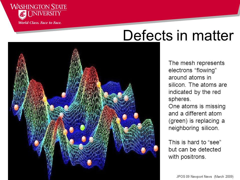 Defects in matter The mesh represents electrons flowing around atoms in silicon.