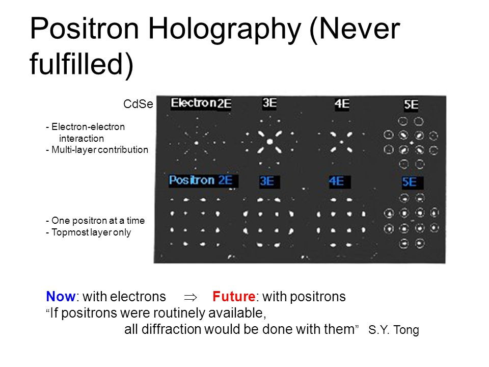 Positron Holography (Never fulfilled) CdSe - Electron-electron interaction - Multi-layer contribution - One positron at a time - Topmost layer only Now: with electrons  Future: with positrons If positrons were routinely available, all diffraction would be done with them S.Y.