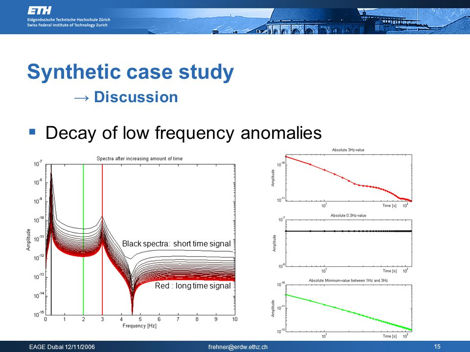 EAGE Dubai 12/11/2006 frehner@erdw.ethz.ch 15 Monochromatic external source with 0.3Hz Eigenfrequency  0 of pore oscillations: 3 Hz Synthetic case study → Discussion  Decay of low frequency anomalies Black spectra: short time signal Red : long time signal
