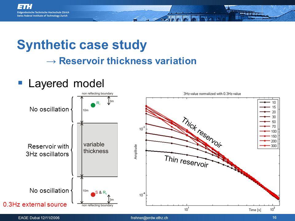 EAGE Dubai 12/11/2006 frehner@erdw.ethz.ch 16 Synthetic case study → Reservoir thickness variation No oscillation Reservoir with 3Hz oscillators 0.3Hz
