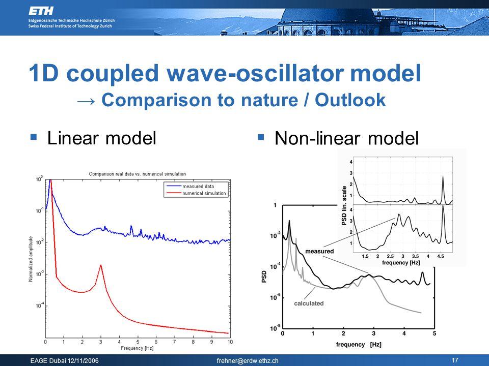 EAGE Dubai 12/11/2006 frehner@erdw.ethz.ch 17 1D coupled wave-oscillator model → Comparison to nature / Outlook  Linear model  Non-linear model