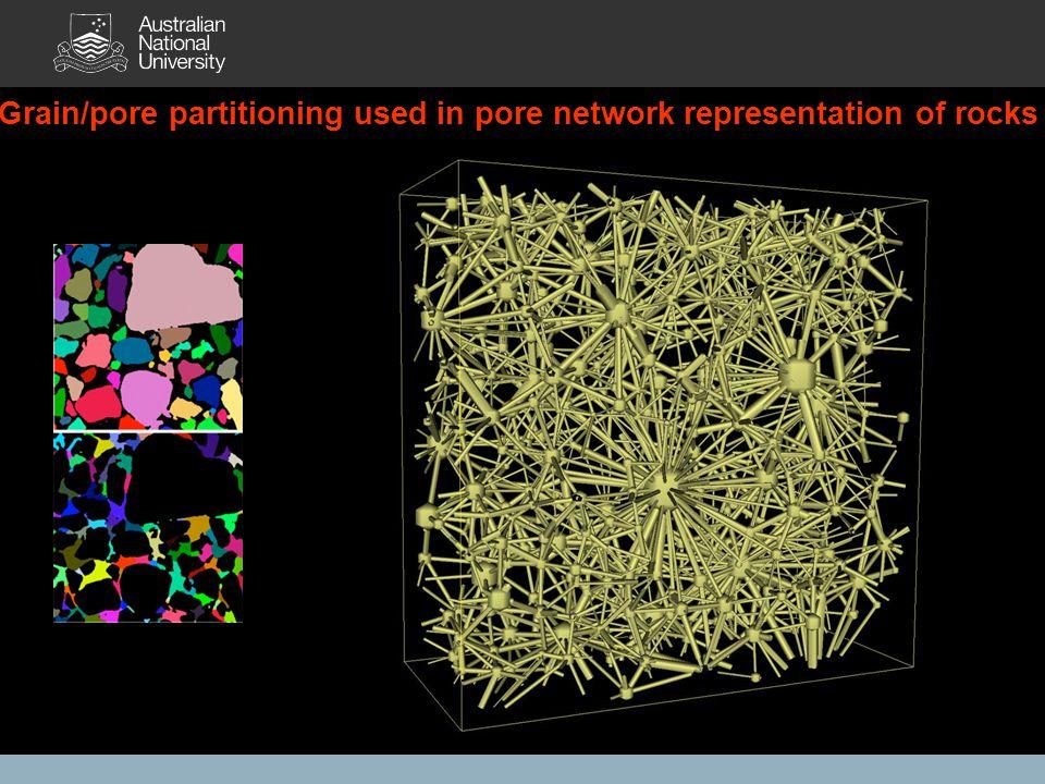 Grain/pore partitioning used in pore network representation of rocks