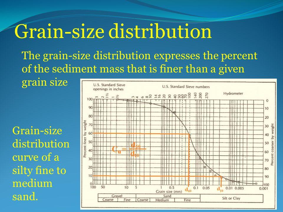Grain-size distribution The grain-size distribution expresses the percent of the sediment mass that is finer than a given grain size Grain-size distri