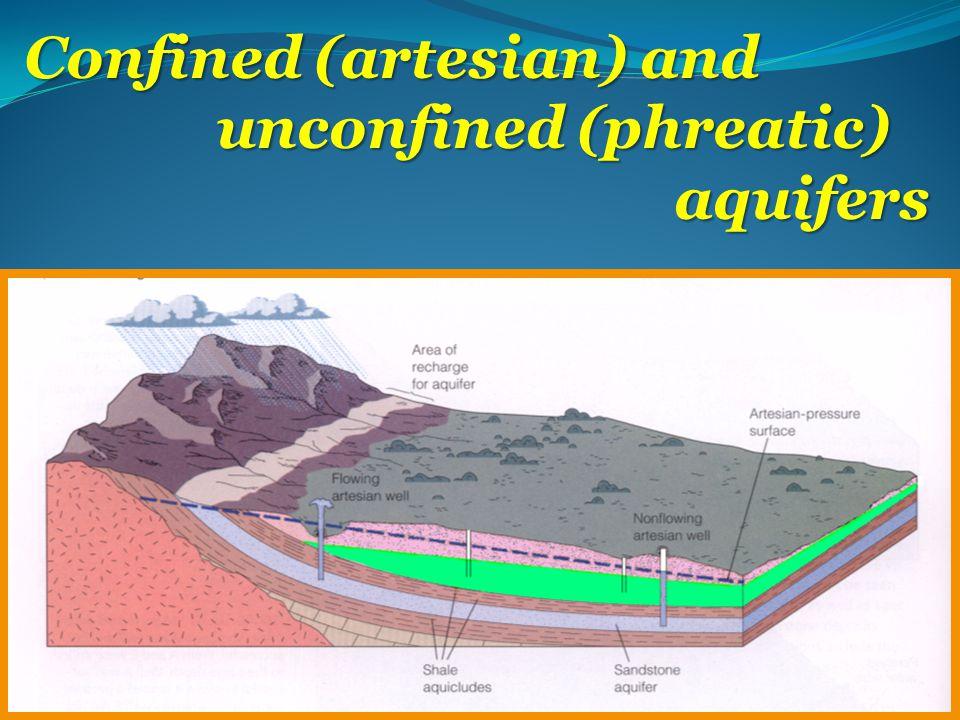 Confined (artesian) and unconfined (phreatic) aquifers