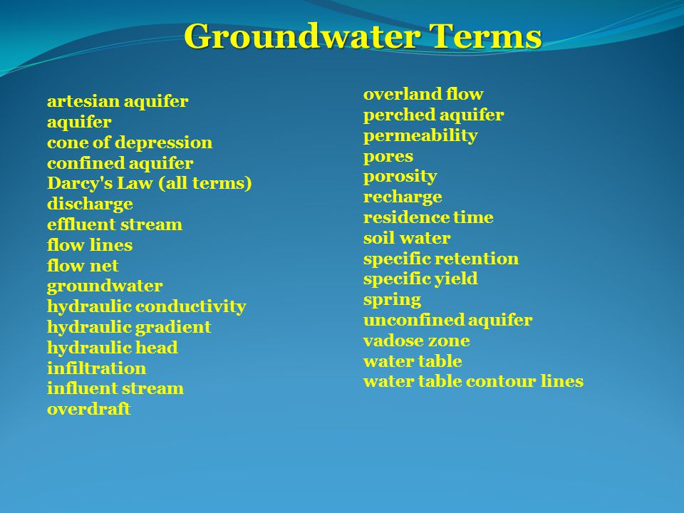 artesian aquifer aquifer cone of depression confined aquifer Darcy's Law (all terms) discharge effluent stream flow lines flow net groundwater hydraul