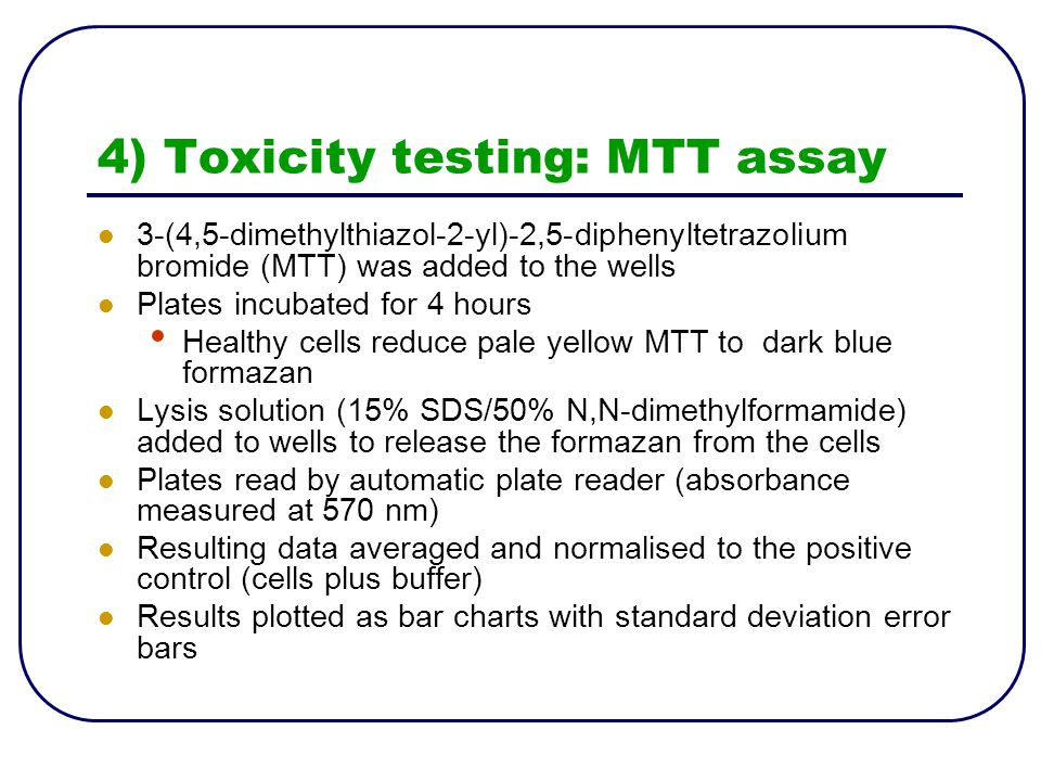 4) Toxicity testing: MTT assay 3-(4,5-dimethylthiazol-2-yl)-2,5-diphenyltetrazolium bromide (MTT) was added to the wells Plates incubated for 4 hours Healthy cells reduce pale yellow MTT to dark blue formazan Lysis solution (15% SDS/50% N,N-dimethylformamide) added to wells to release the formazan from the cells Plates read by automatic plate reader (absorbance measured at 570 nm) Resulting data averaged and normalised to the positive control (cells plus buffer) Results plotted as bar charts with standard deviation error bars