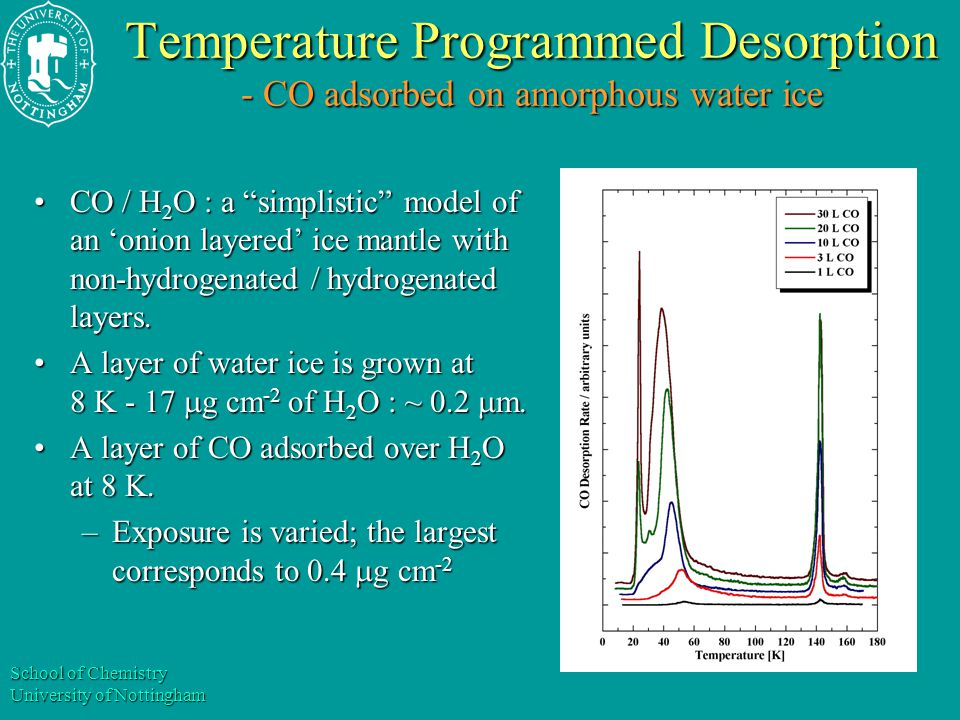 School of Chemistry University of Nottingham Temperature Programmed Desorption - CO adsorbed on amorphous water ice CO / H 2 O : a simplistic model of an 'onion layered' ice mantle with non-hydrogenated / hydrogenated layers.CO / H 2 O : a simplistic model of an 'onion layered' ice mantle with non-hydrogenated / hydrogenated layers.