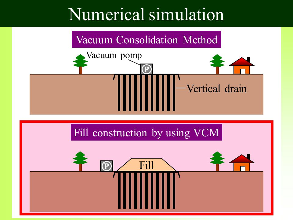 Vacuum Consolidation Method P Vacuum pomp Vertical drain Fill construction by using VCM Fill P Numerical simulation