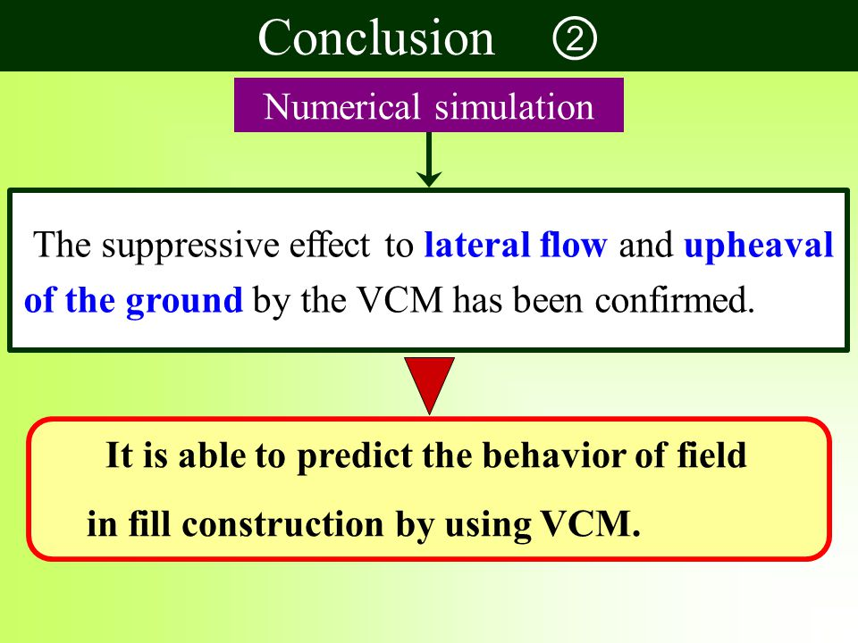 Conclusion ② The suppressive effect to lateral flow and upheaval of the ground by the VCM has been confirmed.