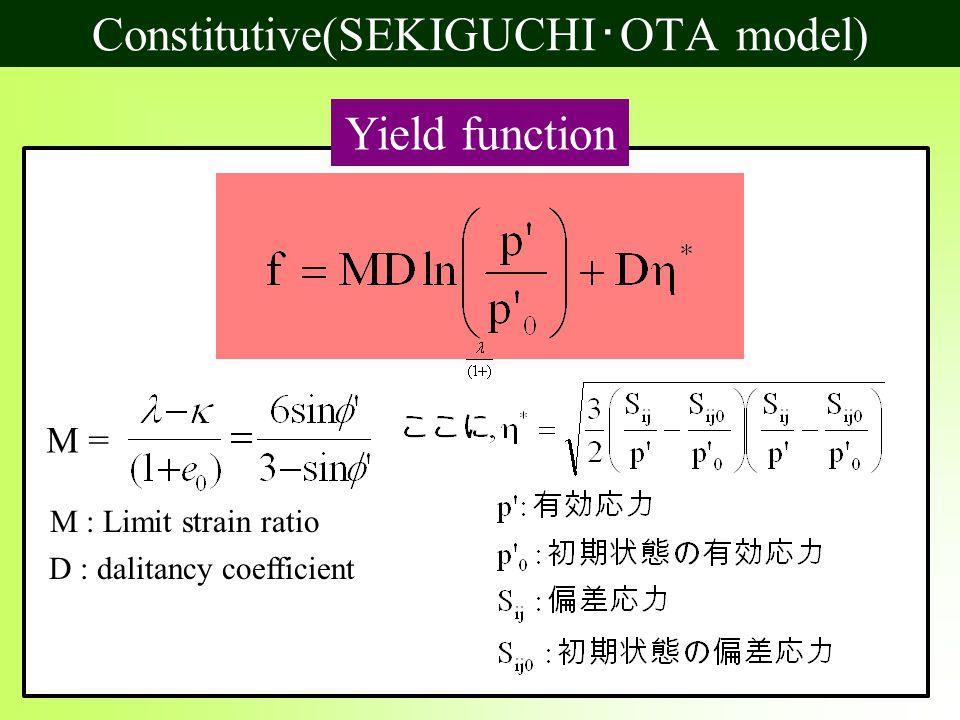 Constitutive(SEKIGUCHI ・ OTA model) Yield function M = M : Limit strain ratio D : dalitancy coefficient