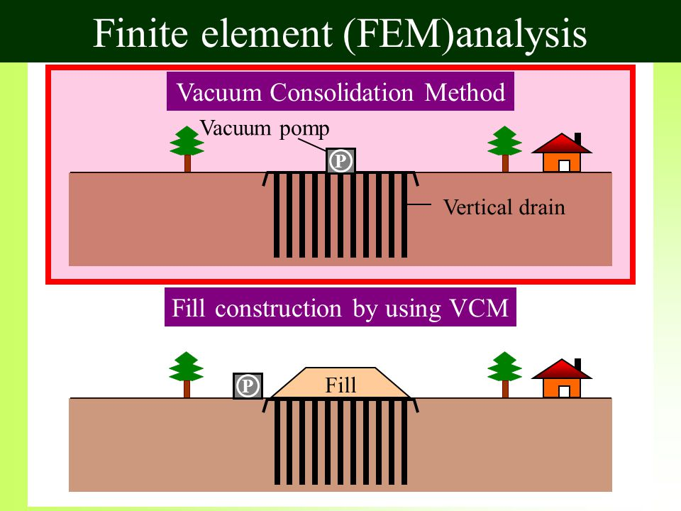 Vacuum Consolidation Method P Vacuum pomp Vertical drain Fill construction by using VCM Fill P Finite element (FEM)analysis