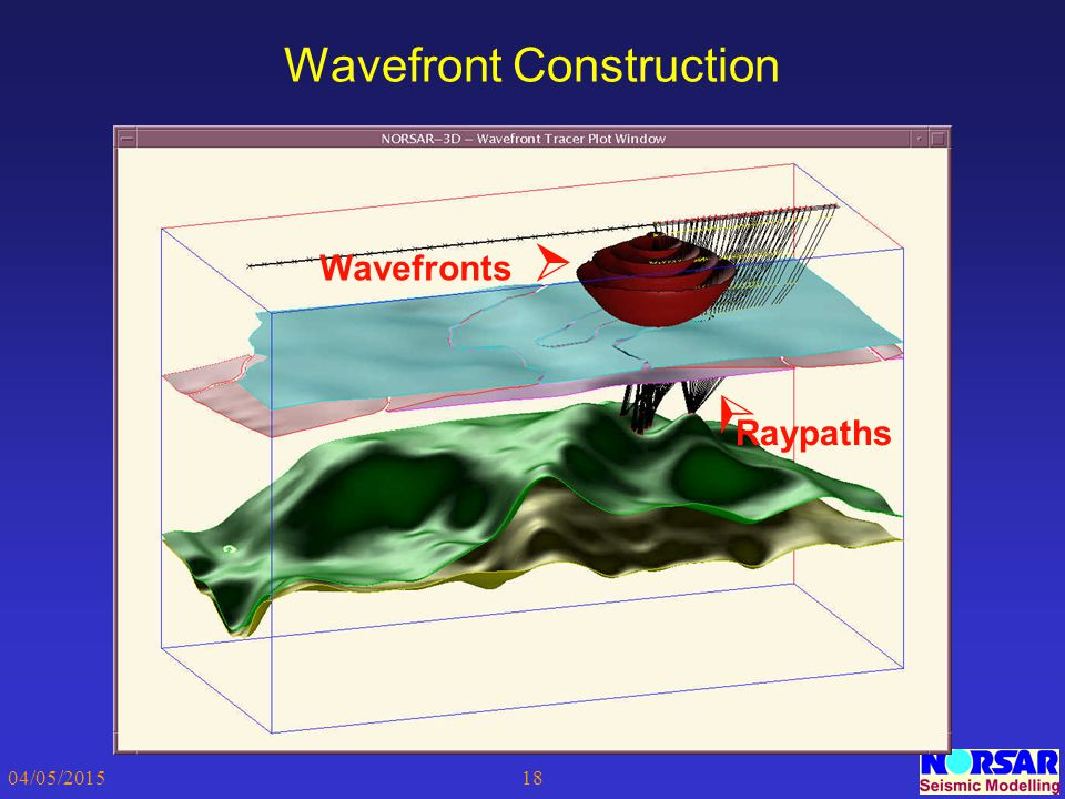 04/05/201518 Wavefront Construction Raypaths  Wavefronts 
