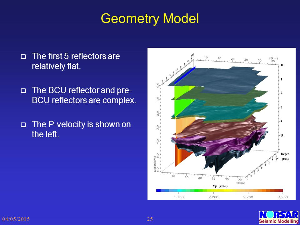 04/05/201525 Geometry Model  The first 5 reflectors are relatively flat.  The BCU reflector and pre- BCU reflectors are complex.  The P-velocity is