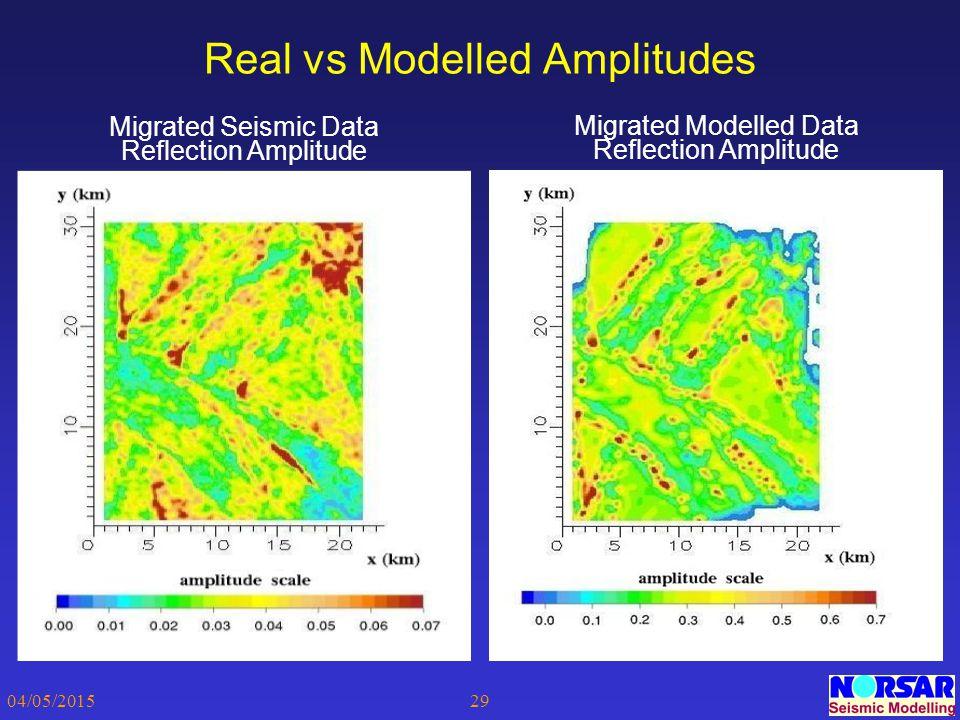 04/05/201529 Real vs Modelled Amplitudes Migrated Seismic Data Reflection Amplitude Migrated Modelled Data Reflection Amplitude