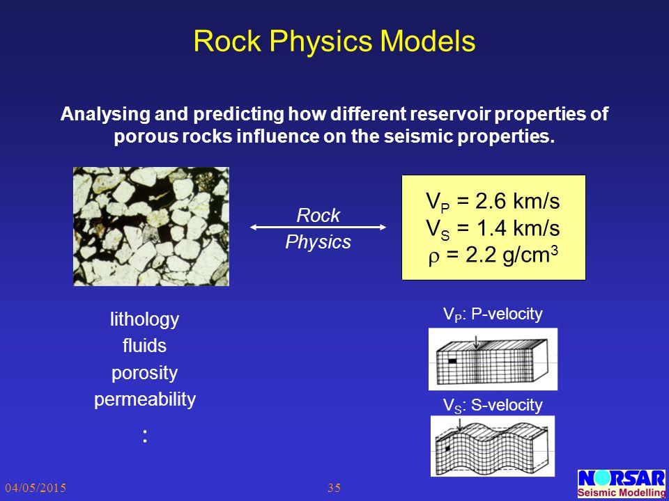 04/05/201535 Rock Physics Models lithology fluids porosity permeability  V P : P-velocity V S : S-velocity V P = 2.6 km/s V S = 1.4 km/s  = 2.2 g/cm
