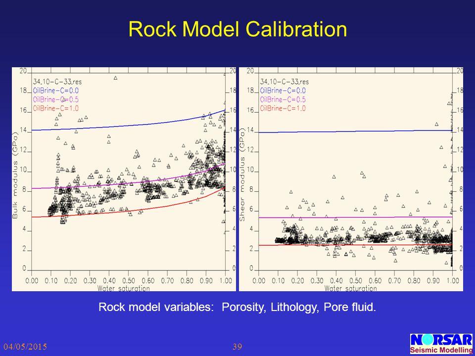 04/05/201539 Rock Model Calibration Rock model variables: Porosity, Lithology, Pore fluid.