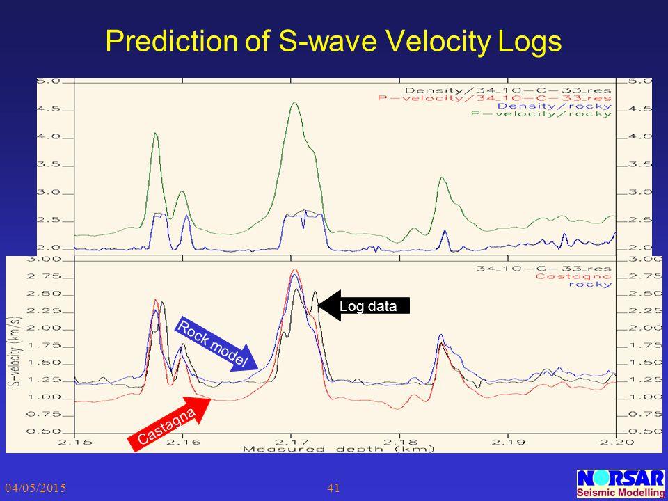 04/05/201541 Prediction of S-wave Velocity Logs Castagna Rock model Log data