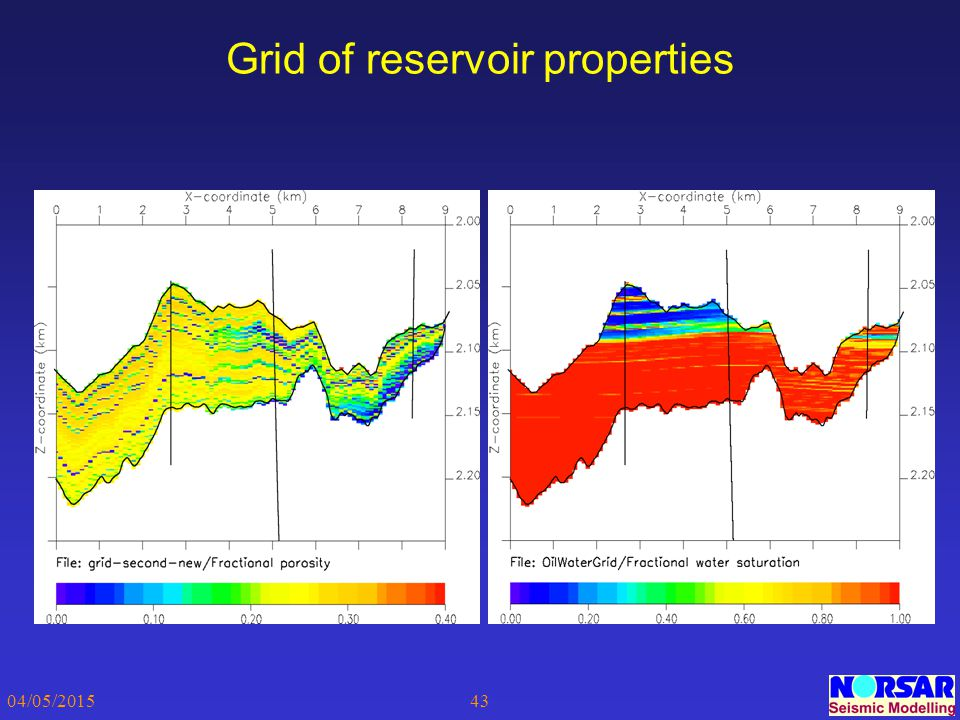 04/05/201543 Grid of reservoir properties