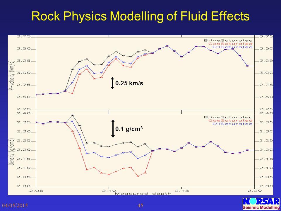 04/05/201545 Rock Physics Modelling of Fluid Effects 0.1 g/cm 3 0.25 km/s