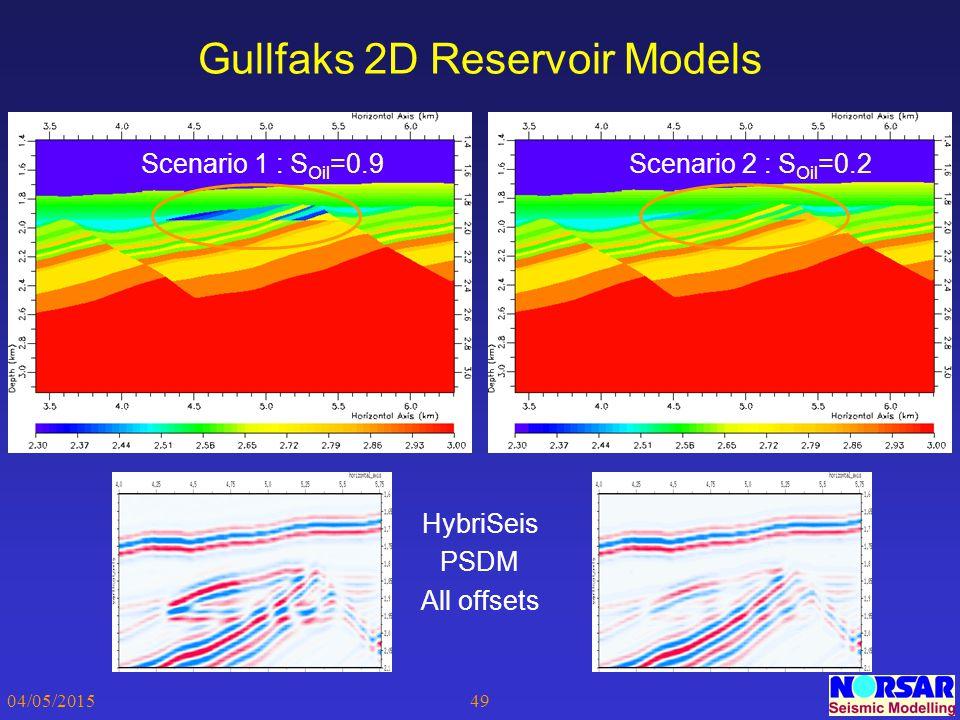 04/05/201549 Gullfaks 2D Reservoir Models Scenario 1 : S Oil =0.9Scenario 2 : S Oil =0.2 HybriSeis PSDM All offsets