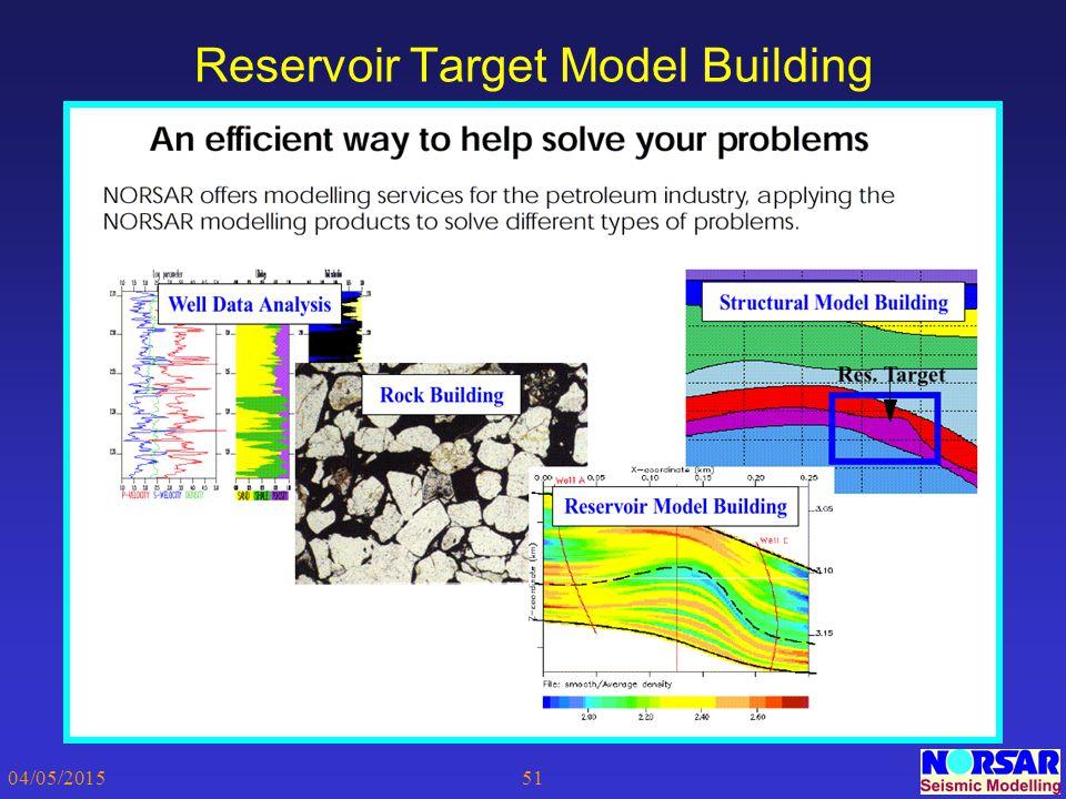 04/05/201551 Reservoir Target Model Building