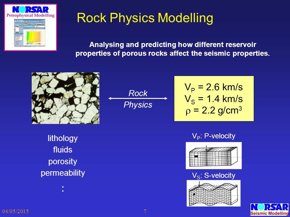 04/05/20157 Rock Physics Modelling lithology fluids porosity permeability  V P : P-velocity V S : S-velocity V P = 2.6 km/s V S = 1.4 km/s  = 2.2 g/