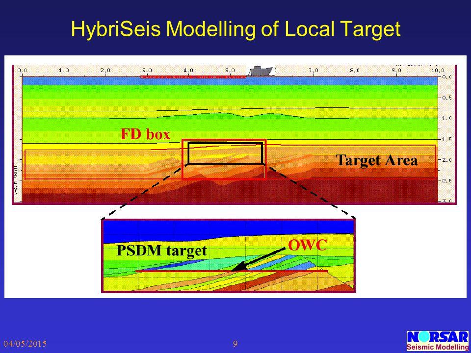04/05/20159 HybriSeis Modelling of Local Target