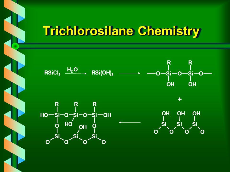 Monochlorosilane Chemistry R 3 SiCl + O Si O Si O OHOH O Si O Si O OHO Si RR R