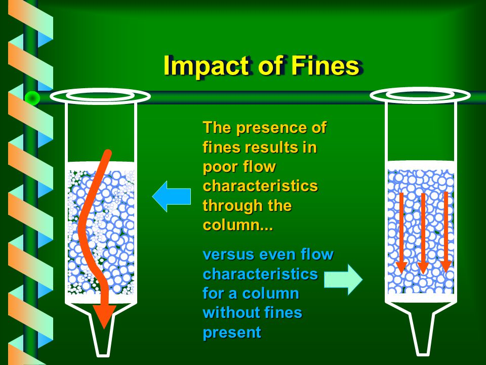 Impact of Fines When fines are present, smaller particles tend to agglomerate together To the right is a sorbent bed having a narrow particle size dis