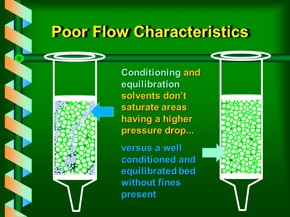 Impact of Fines The presence of fines results in poor flow characteristics through the column... versus even flow characteristics for a column without