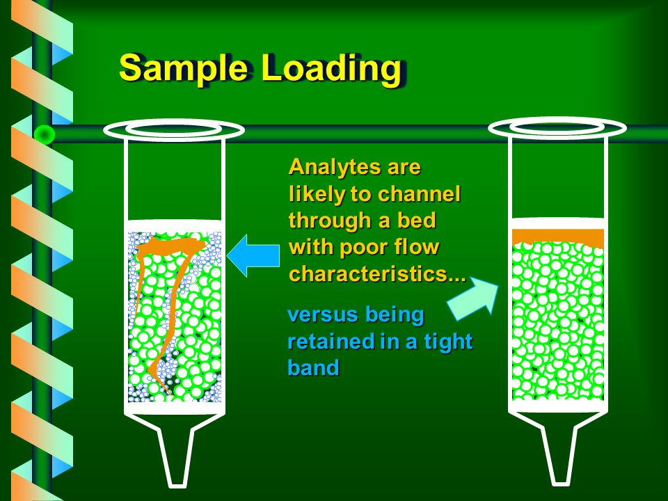 Poor Flow Characteristics Conditioning and equilibration solvents don't saturate areas having a higher pressure drop... versus a well conditioned and