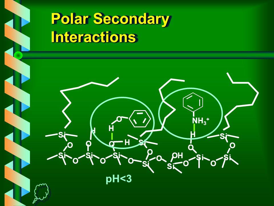 Bonded Silica Surface Residual silanols Si O Si O Si O Si O S O Si Si O Si O Si OH S OH OH OH i i O O pH<3