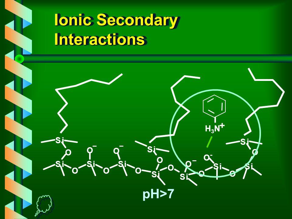 Polar Secondary Interactions Si O Si O Si O Si O Si O Si Si O Si O Si OH Si O H O O H H O H NH 3 + O O pH<3