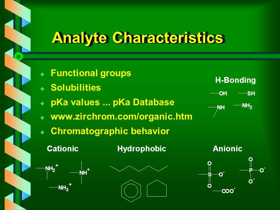 SPE Mechanism Selection (1) NH 2 NH 3 + NH 2 Functionality AnalyteMechanism Hydrophobic H-Bonding Ionic Non-Polar Polar Ion-Exchange