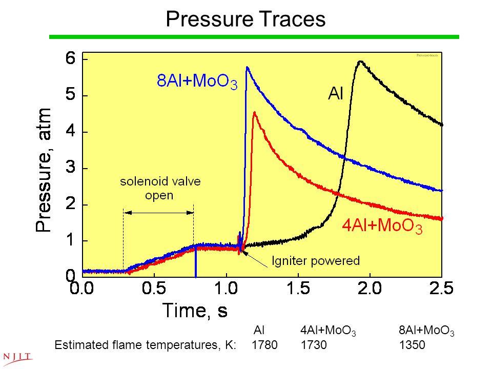 Pressure Traces Al4Al+MoO 3 8Al+MoO 3 Estimated flame temperatures, K: 178017301350