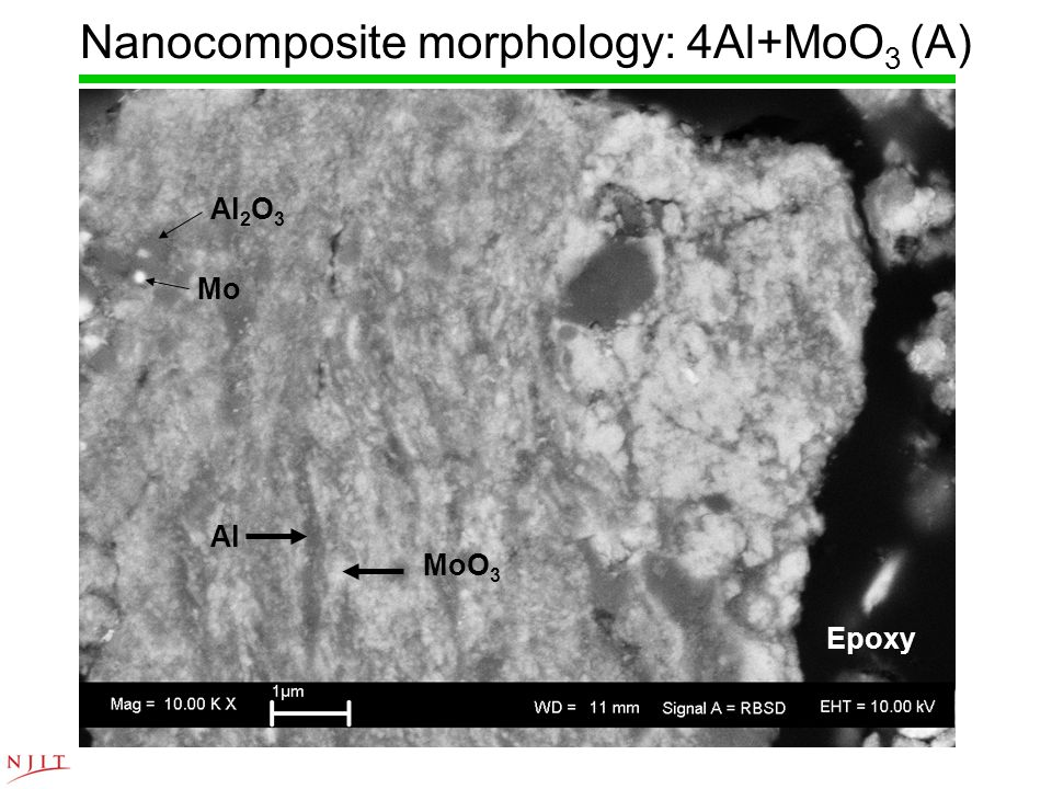 Nanocomposite morphology: 4Al+MoO 3 (A) Al MoO 3 Epoxy Mo Al 2 O 3